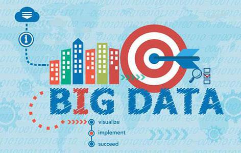 大数据成熟度的5大阶段及其本质