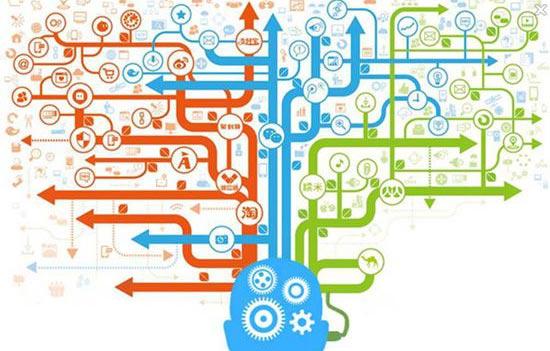 整合大数据,如何避免酿成数据沼泽